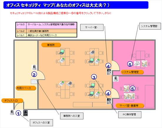 オフィスセキュリティマップ